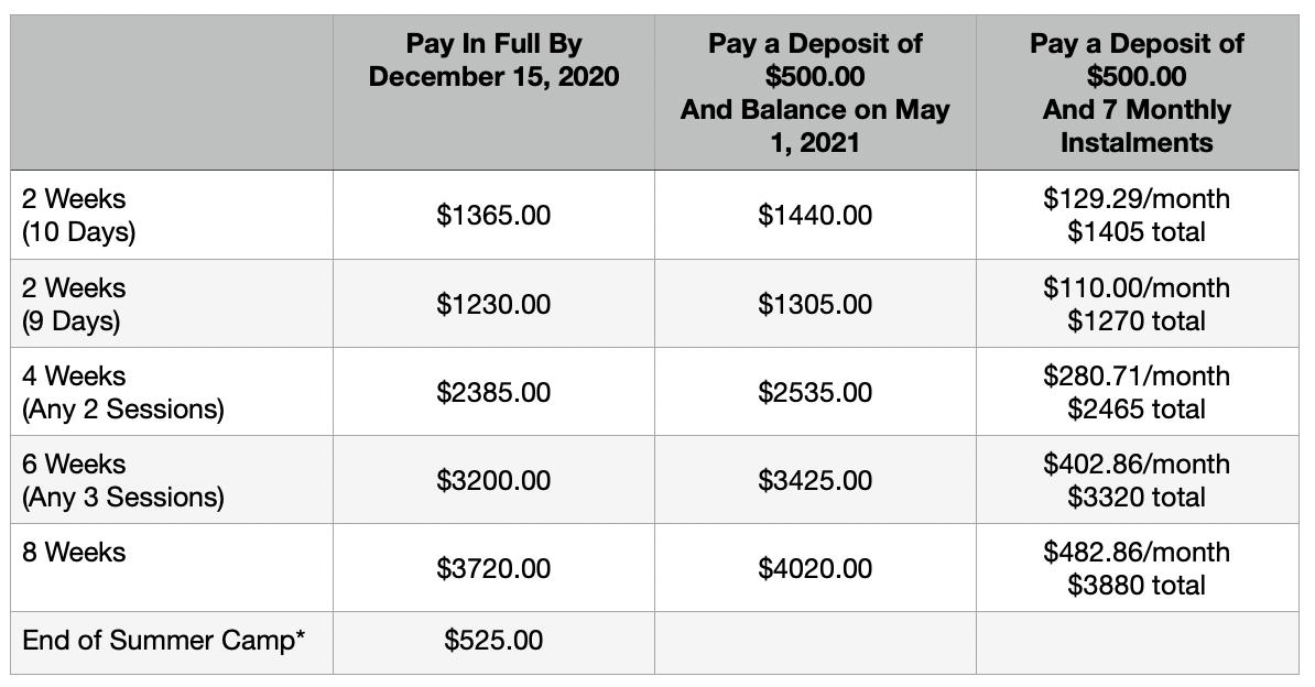 Fall Savings Fees